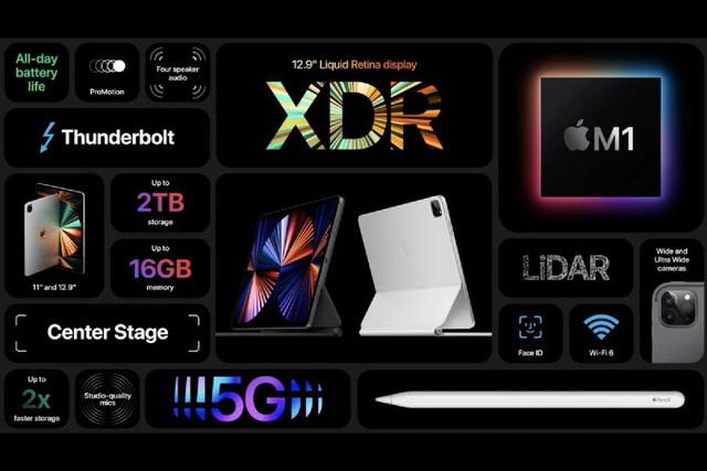 Apple ra mắt iPad Pro mới: cấu hình siêu khủng, hỗ trợ 5G, giá từ 799 USD - Ảnh 2.